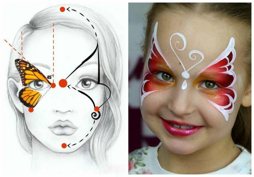 Schmetterling Schminken - das beste Fasching Make up für die Kinder