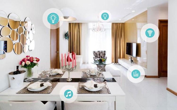 Kontrollieren Sie Ihr Haus mit Smart Home!