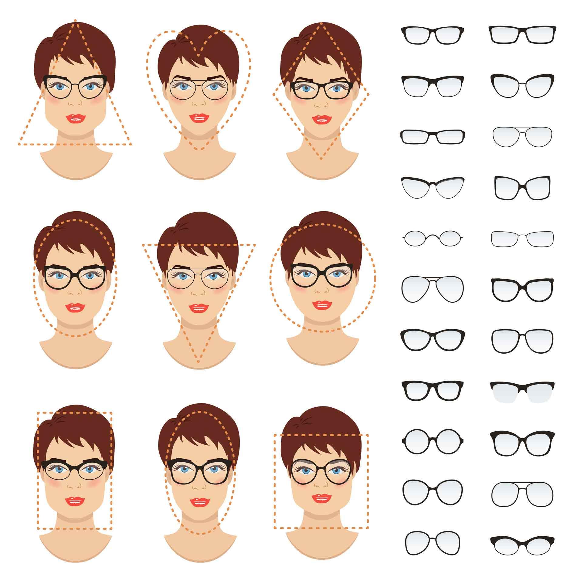Brillen Trend 2019 für Ihre Gesichtsform