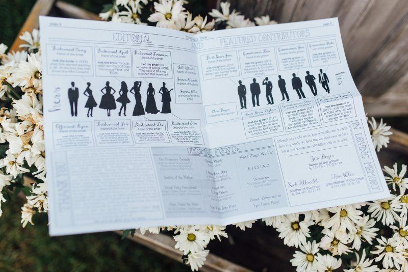 Hochzeitszeitung Ideen als DIY Hochzeitseinladung selber machen