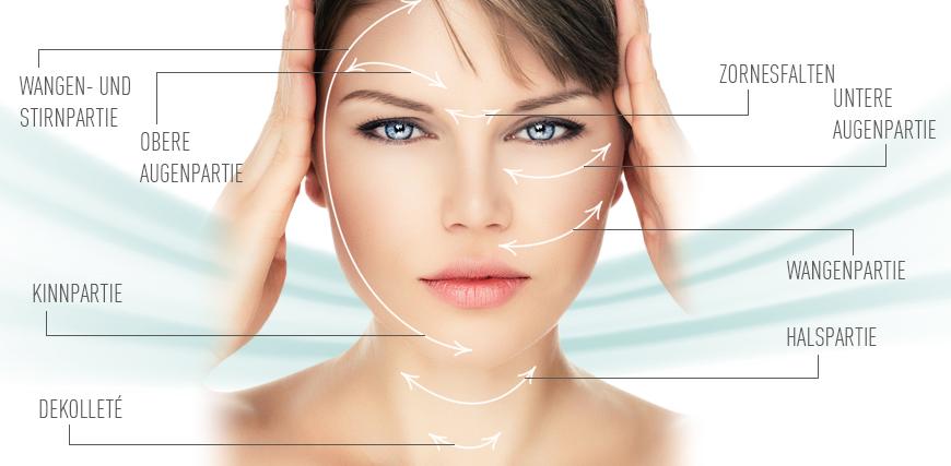 Hautalterung Falten Gesicht