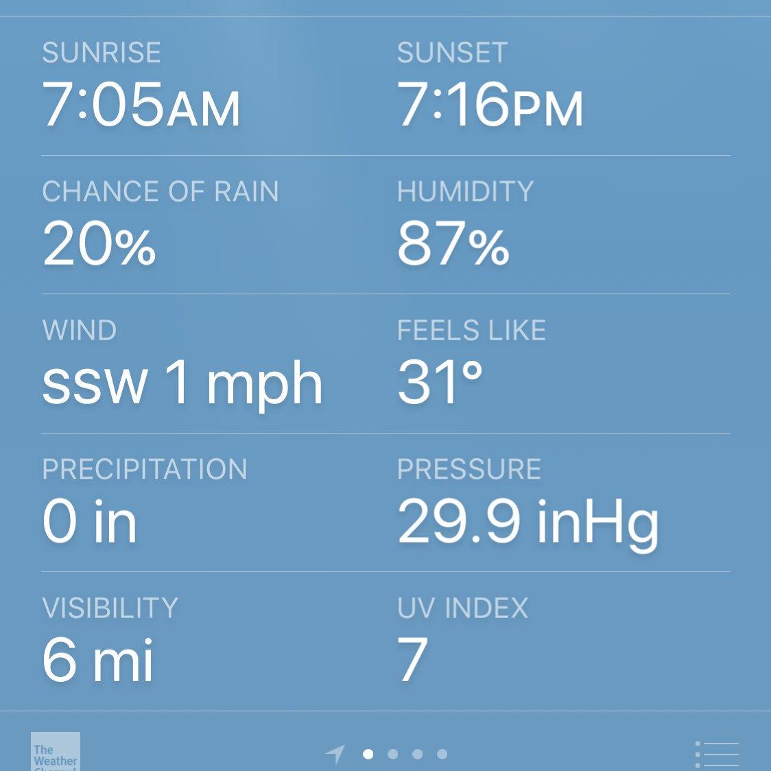 Sonnenschutz Sommer UV-Index überprüfen Handy