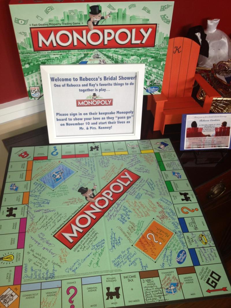 Gästebuch Monopoli