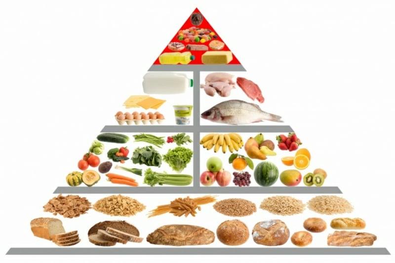 gesunde Ernährung Ernährungspyramide