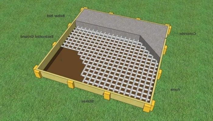 Fundament gießen Beton