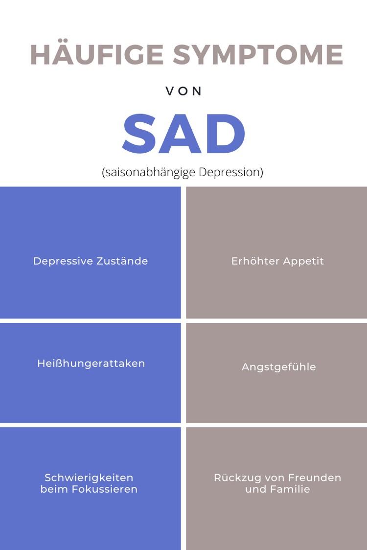 Winterdepression Symptome