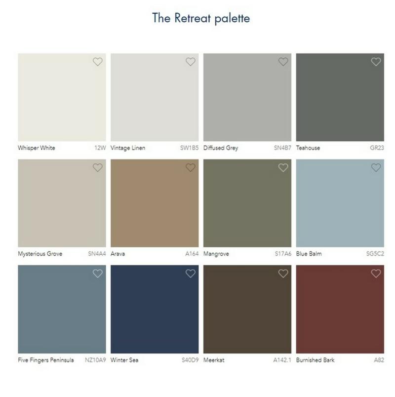 Wandfarben 2021 nach den Farbexperten