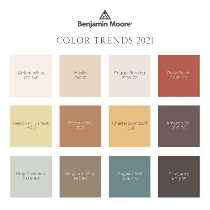 Wandfarben 2021 Benjamin Moore