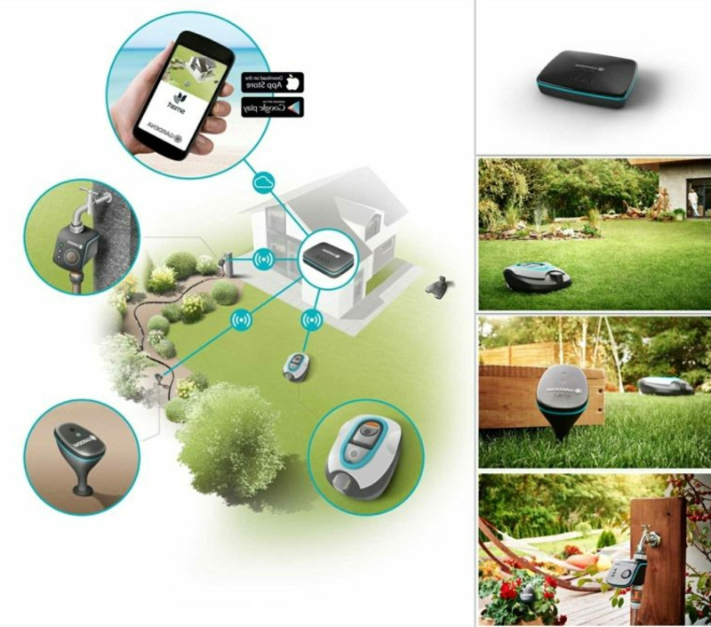 Smarthome System für den Garten