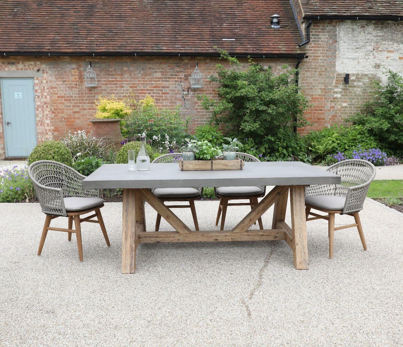 Was sollten Sie über Material für Gartentisch wissen?