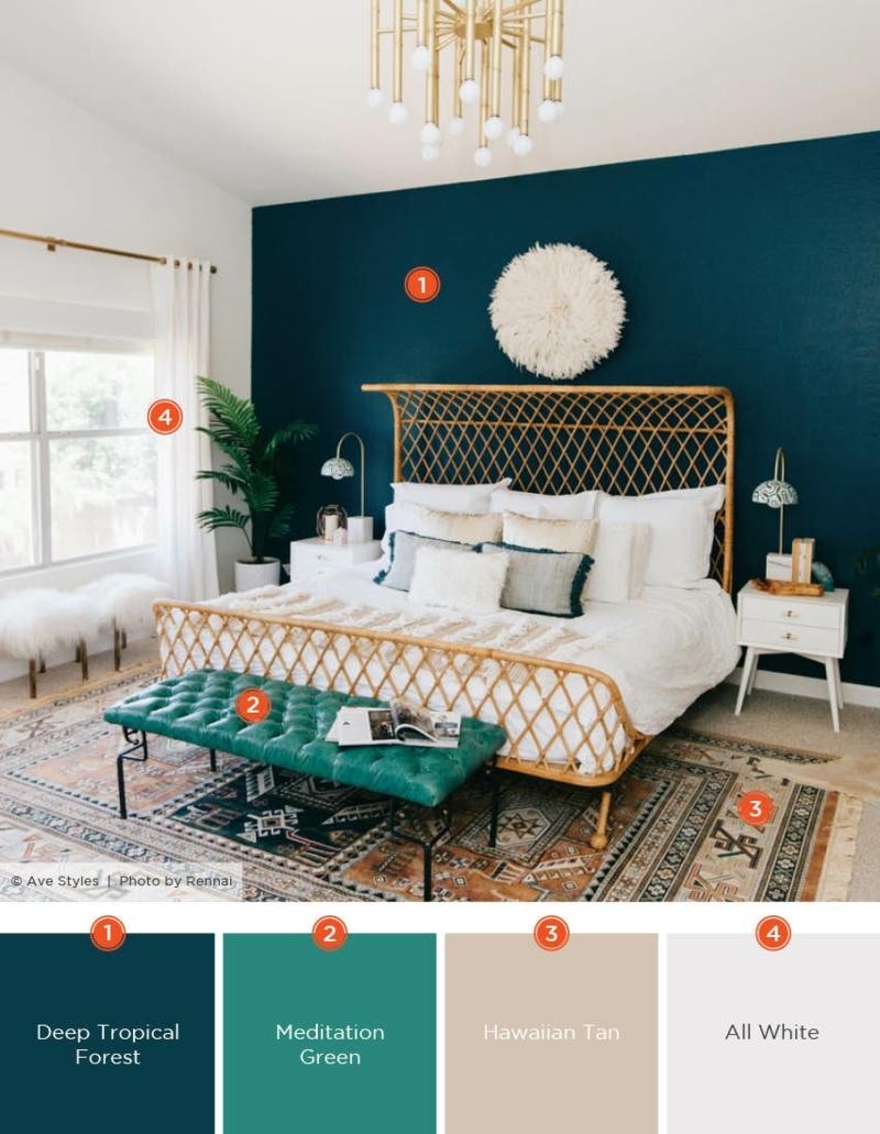 Raumgestaltung mit Farben angesagte Ideen